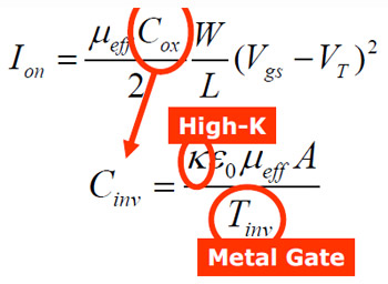 High-k/metal gate technology (120909HighK.jpg)